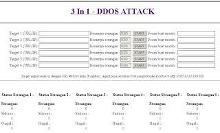 cara melakukan Ddos Attack